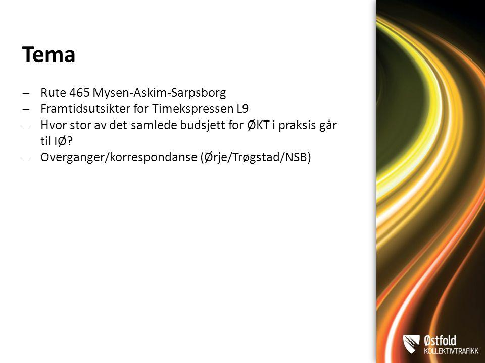 Tema Rute 465 Mysen-Askim-Sarpsborg