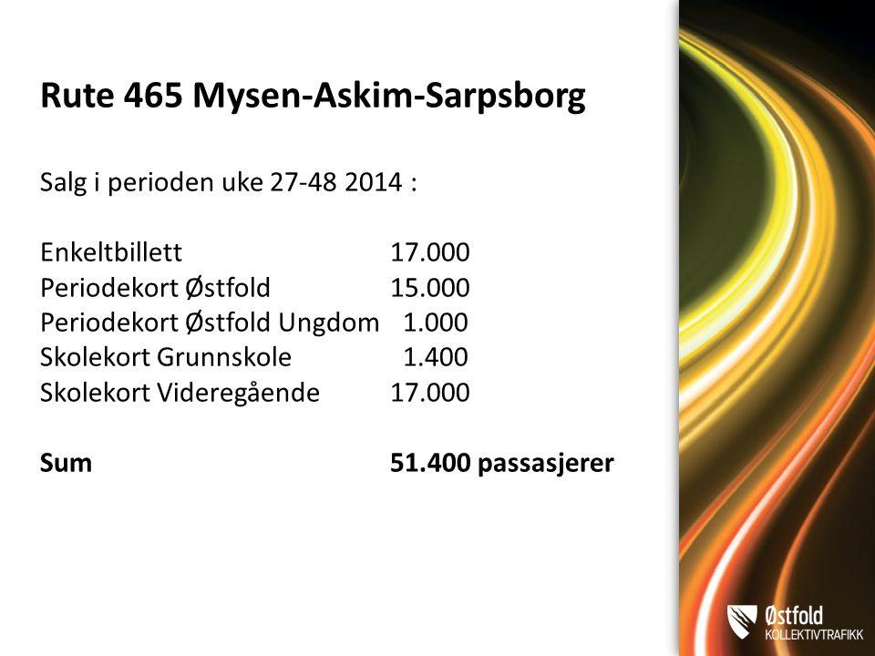 Rute 465 Mysen-Askim-Sarpsborg