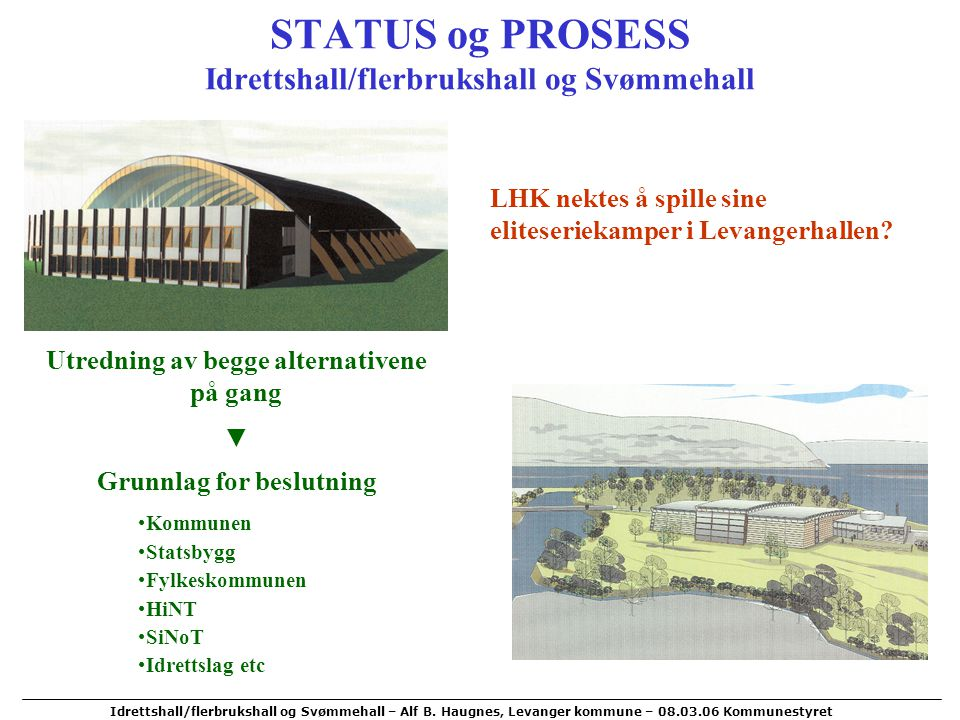 STATUS og PROSESS Idrettshall/flerbrukshall og Svømmehall