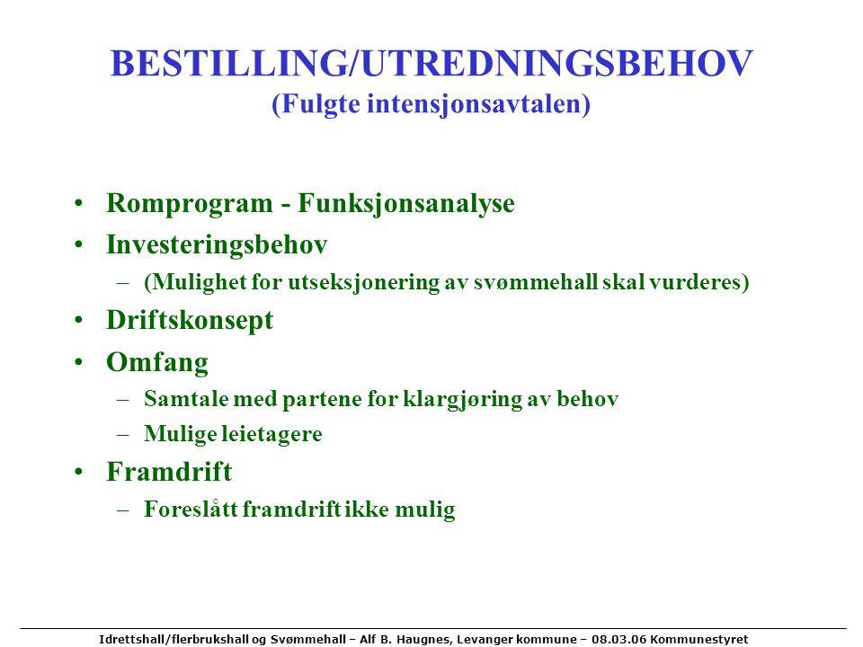 BESTILLING/UTREDNINGSBEHOV (Fulgte intensjonsavtalen)