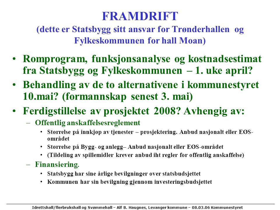 FRAMDRIFT (dette er Statsbygg sitt ansvar for Trønderhallen og Fylkeskommunen for hall Moan)