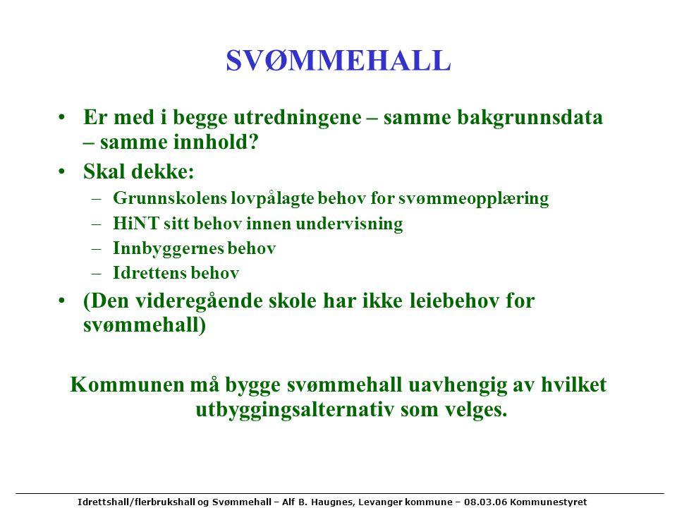 SVØMMEHALL Er med i begge utredningene – samme bakgrunnsdata – samme innhold Skal dekke: Grunnskolens lovpålagte behov for svømmeopplæring.