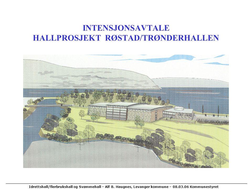 INTENSJONSAVTALE HALLPROSJEKT RØSTAD/TRØNDERHALLEN