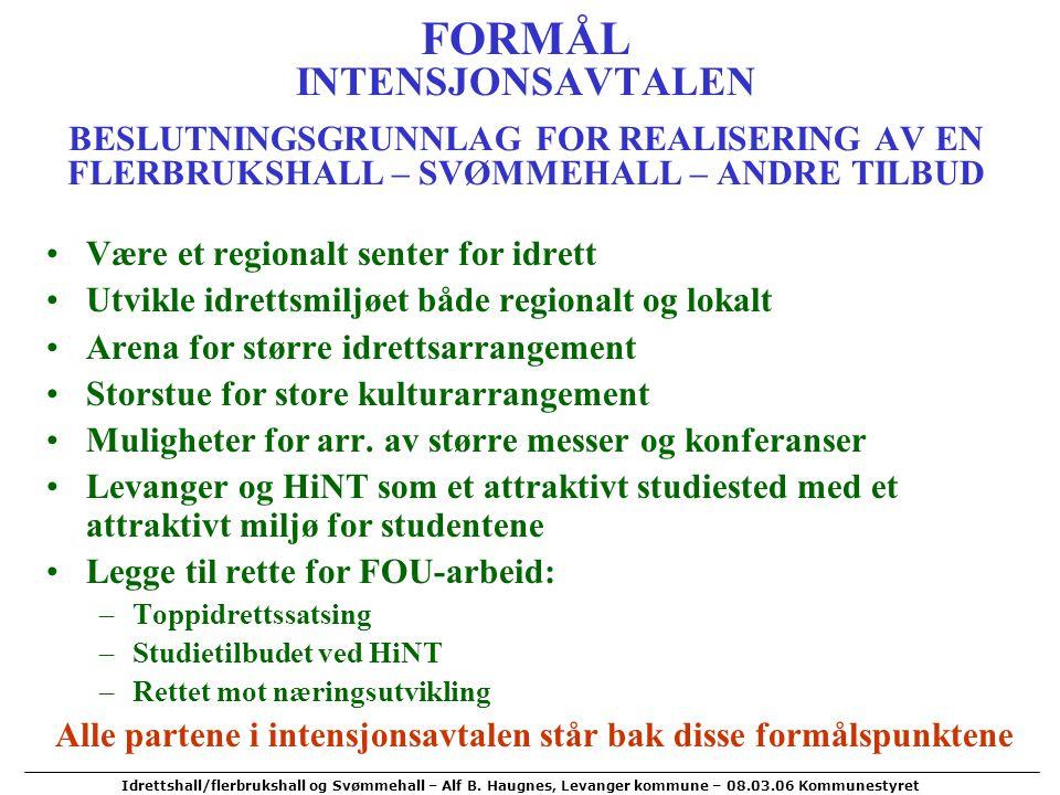 Alle partene i intensjonsavtalen står bak disse formålspunktene