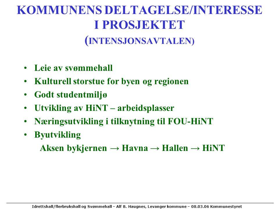 KOMMUNENS DELTAGELSE/INTERESSE I PROSJEKTET (INTENSJONSAVTALEN)