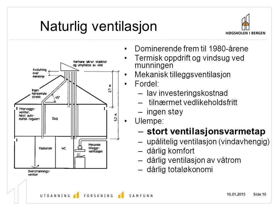 Naturlig ventilasjon stort ventilasjonsvarmetap