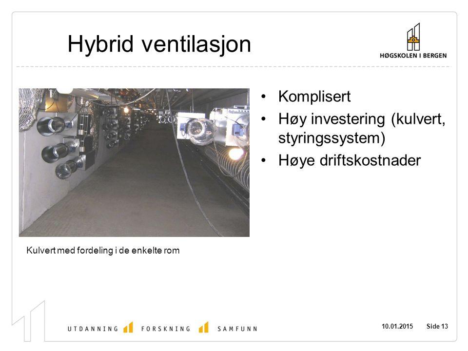 Hybrid ventilasjon Komplisert