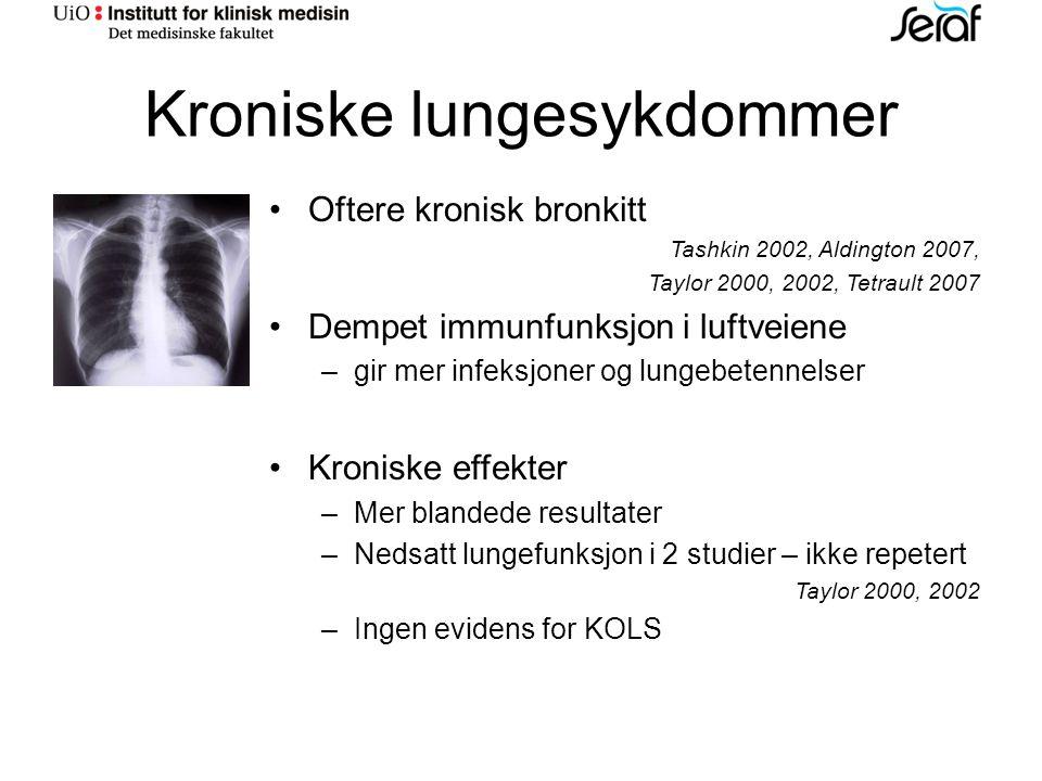 Kroniske lungesykdommer