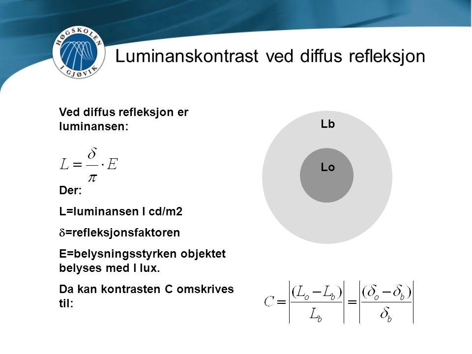 Luminanskontrast ved diffus refleksjon