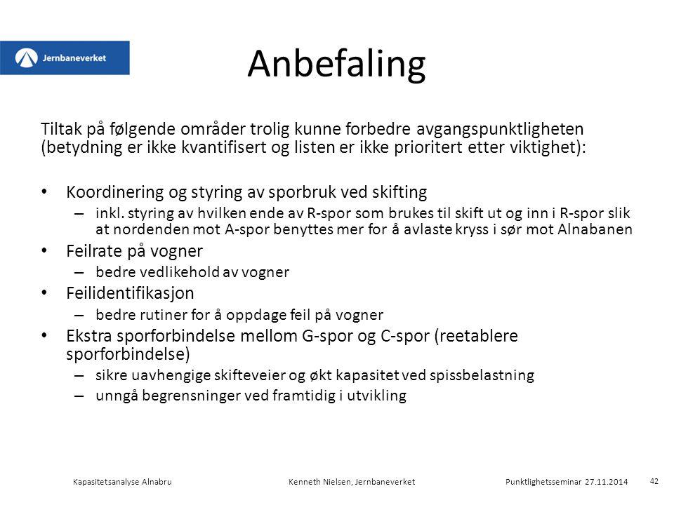 Anbefaling