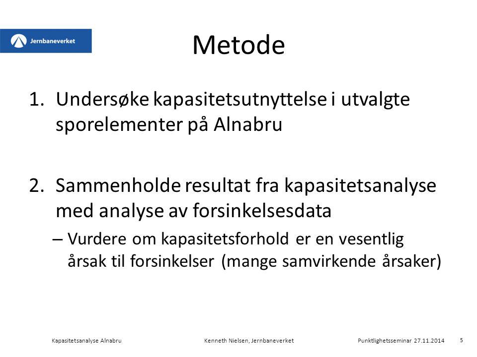 Metode Undersøke kapasitetsutnyttelse i utvalgte sporelementer på Alnabru.