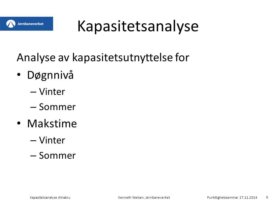 Kapasitetsanalyse Analyse av kapasitetsutnyttelse for Døgnnivå