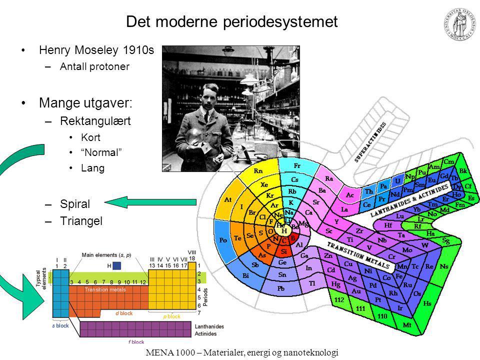 Det moderne periodesystemet