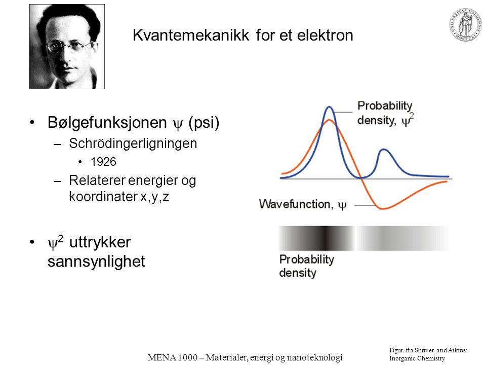Kvantemekanikk for et elektron