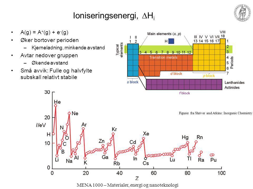 Ioniseringsenergi, Hi