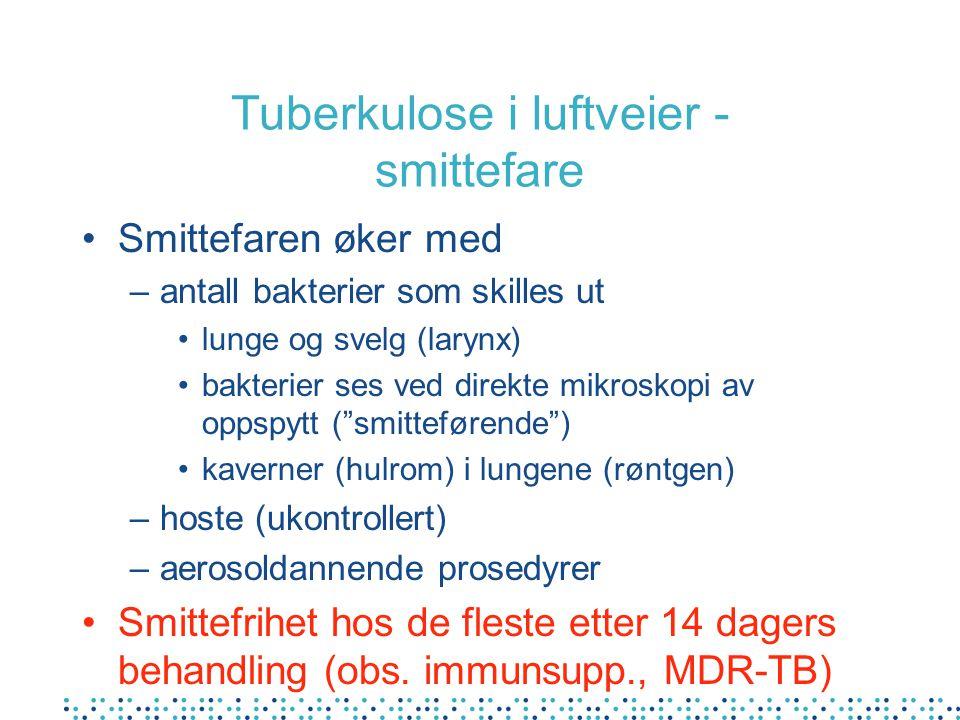 Tuberkulose i luftveier - smittefare