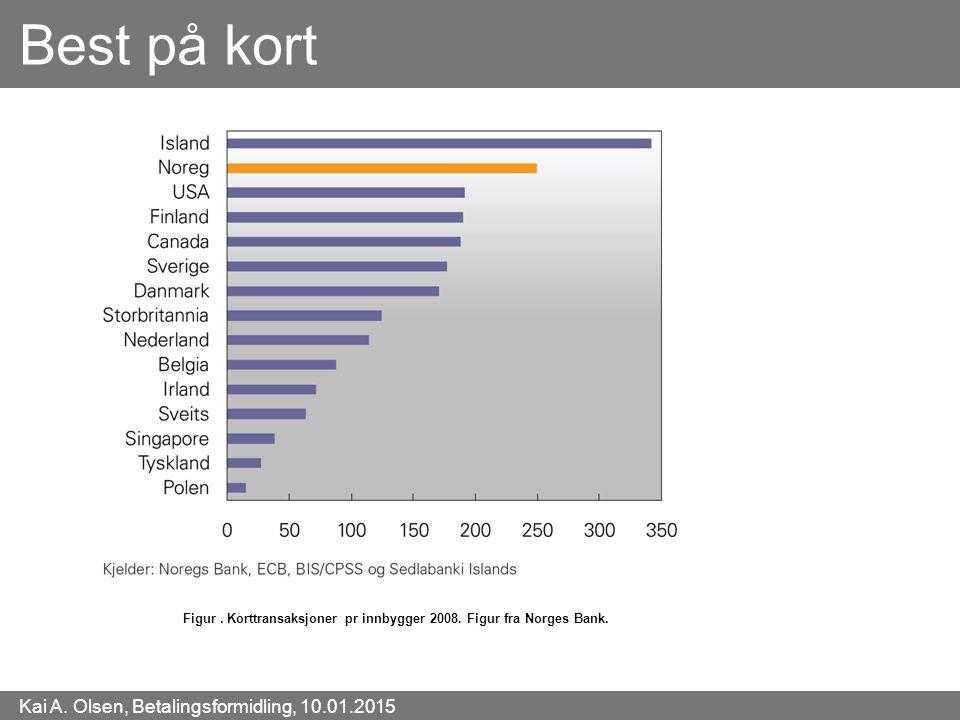 Figur . Korttransaksjoner pr innbygger 2008. Figur fra Norges Bank.