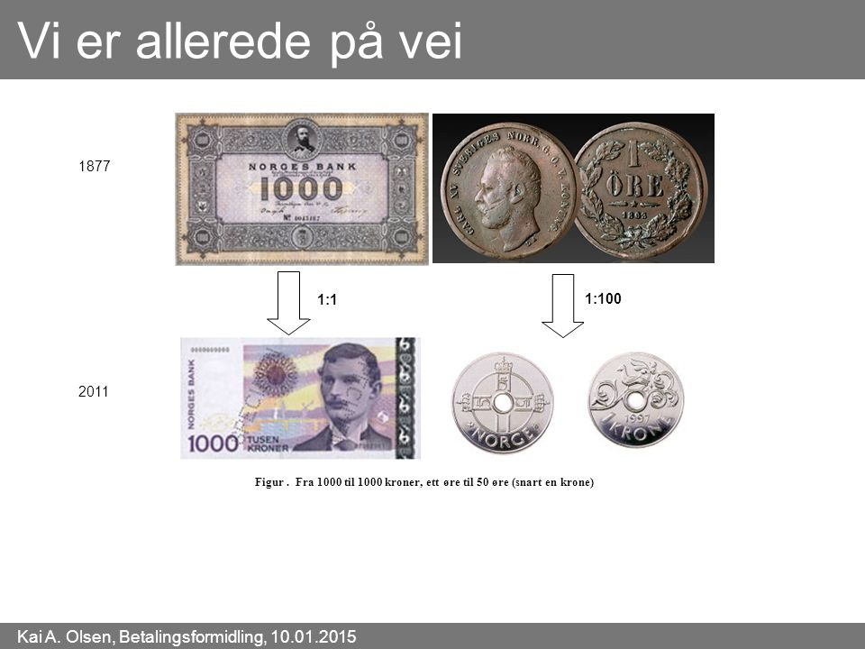 Figur . Fra 1000 til 1000 kroner, ett øre til 50 øre (snart en krone)