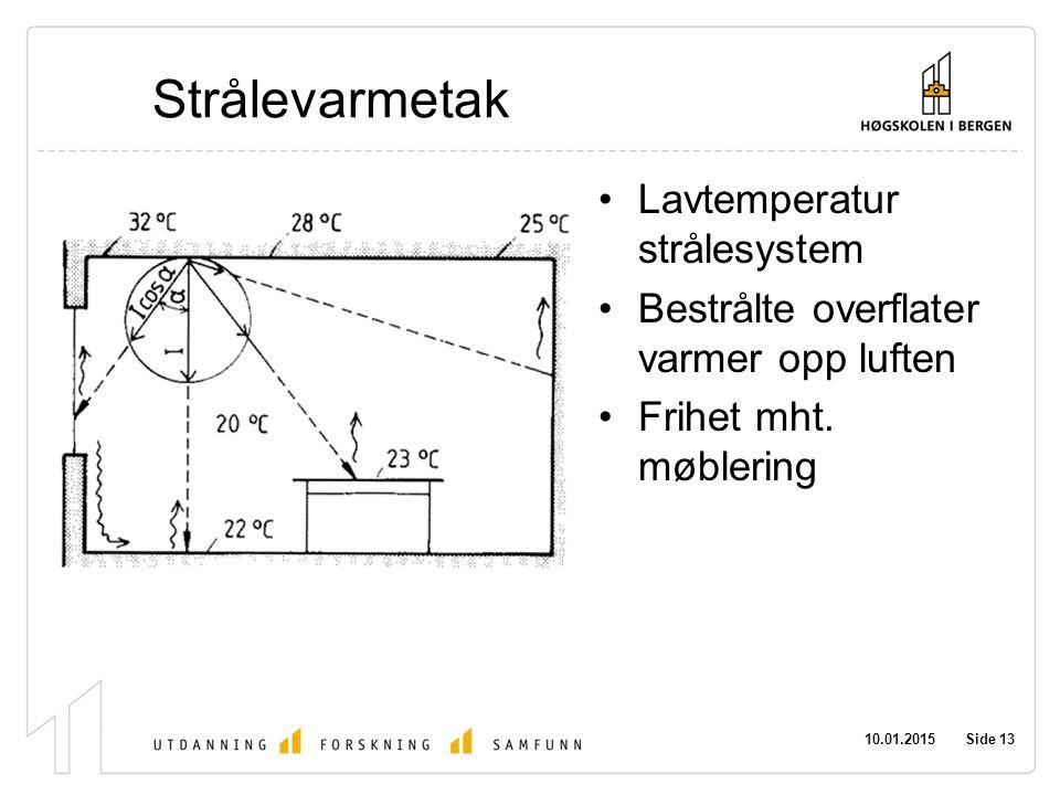 Strålevarmetak Lavtemperatur strålesystem