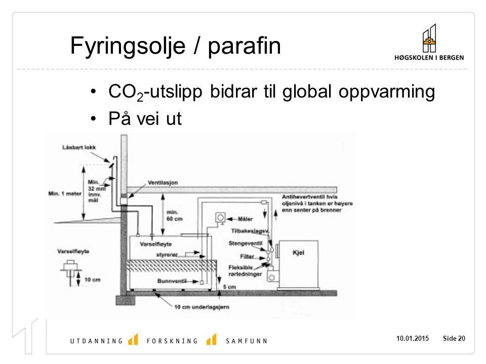 Fyringsolje / parafin CO2-utslipp bidrar til global oppvarming