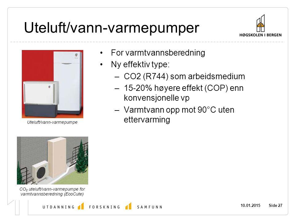 Uteluft/vann-varmepumper