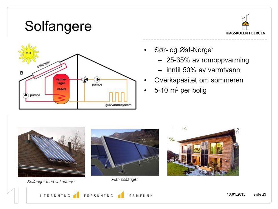 Solfangere Sør- og Øst-Norge: 25-35% av romoppvarming