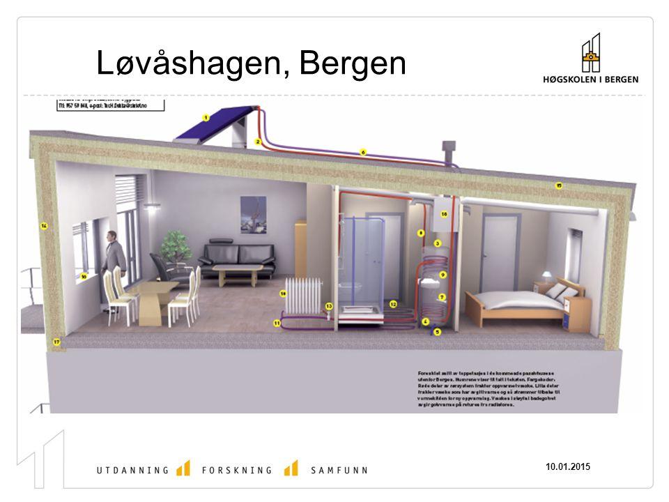 Løvåshagen, Bergen 08.04.2017