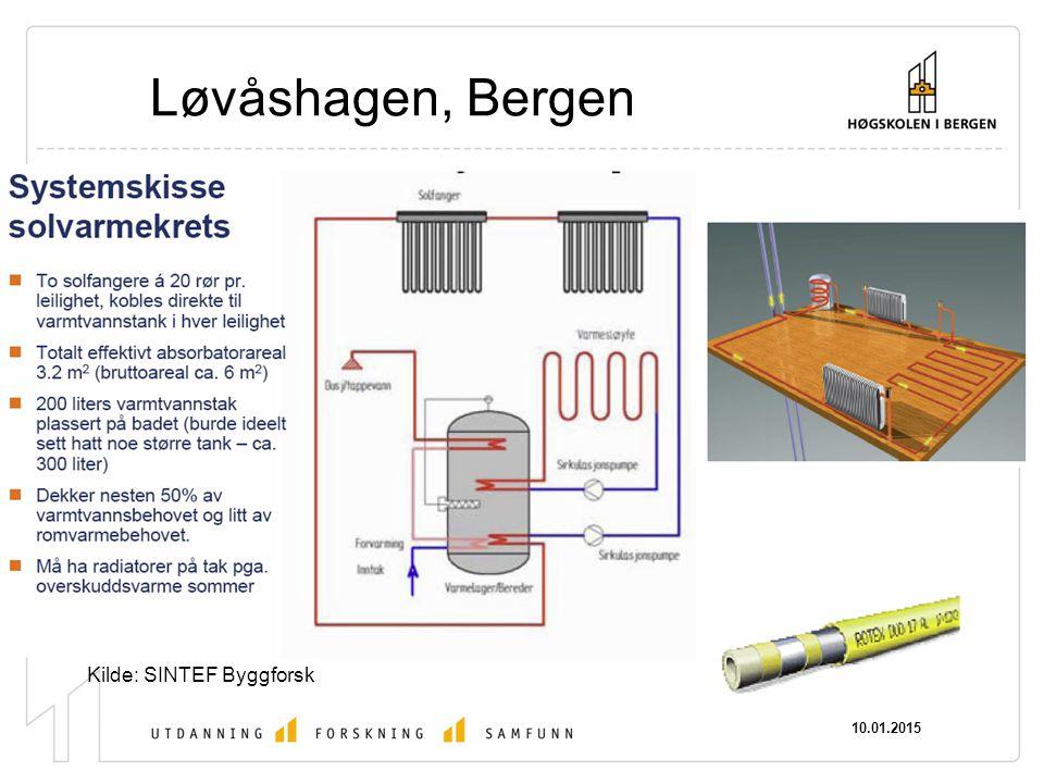 Løvåshagen, Bergen Kilde: SINTEF Byggforsk 08.04.2017