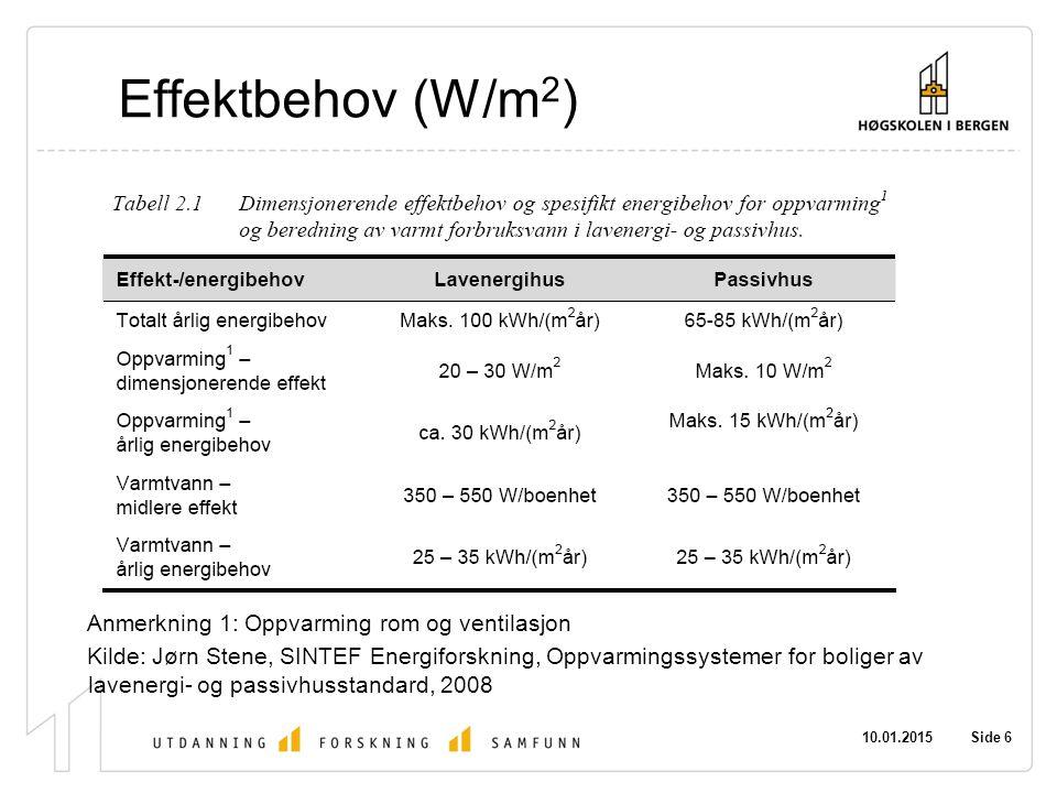 Effektbehov (W/m2) Anmerkning 1: Oppvarming rom og ventilasjon