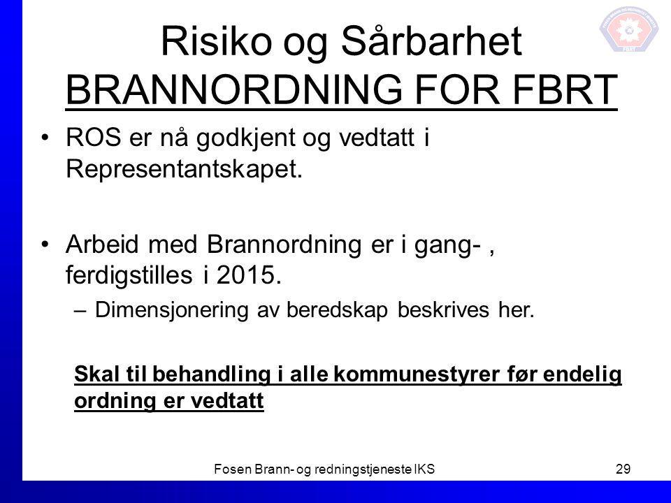 Risiko og Sårbarhet BRANNORDNING FOR FBRT