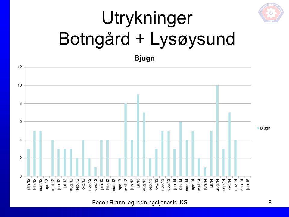 Utrykninger Botngård + Lysøysund