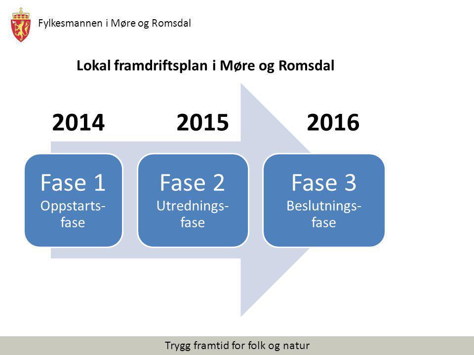 Lokal framdriftsplan i Møre og Romsdal 2014 2015 2016
