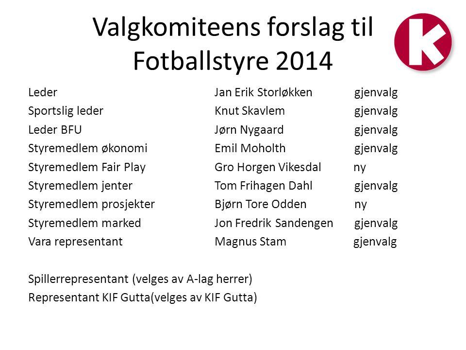 Valgkomiteens forslag til Fotballstyre 2014