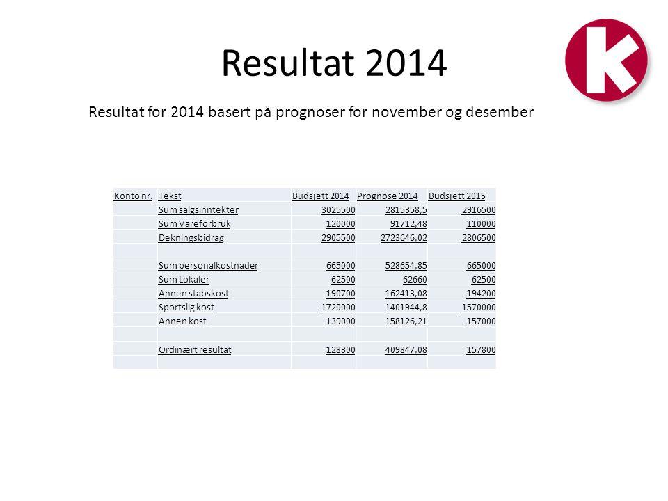 Resultat 2014 Resultat for 2014 basert på prognoser for november og desember. Konto nr. Tekst. Budsjett 2014.