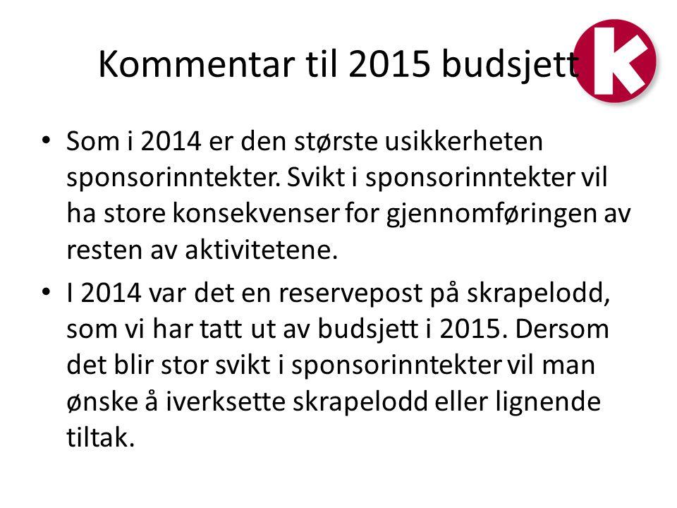 Kommentar til 2015 budsjett