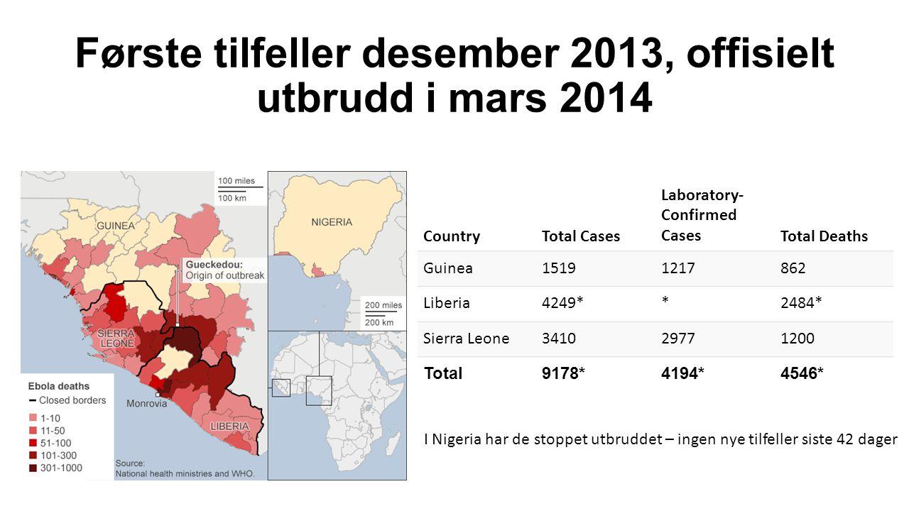Første tilfeller desember 2013, offisielt utbrudd i mars 2014