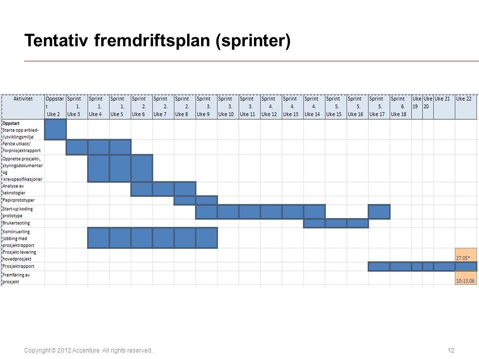 Tentativ fremdriftsplan (sprinter)