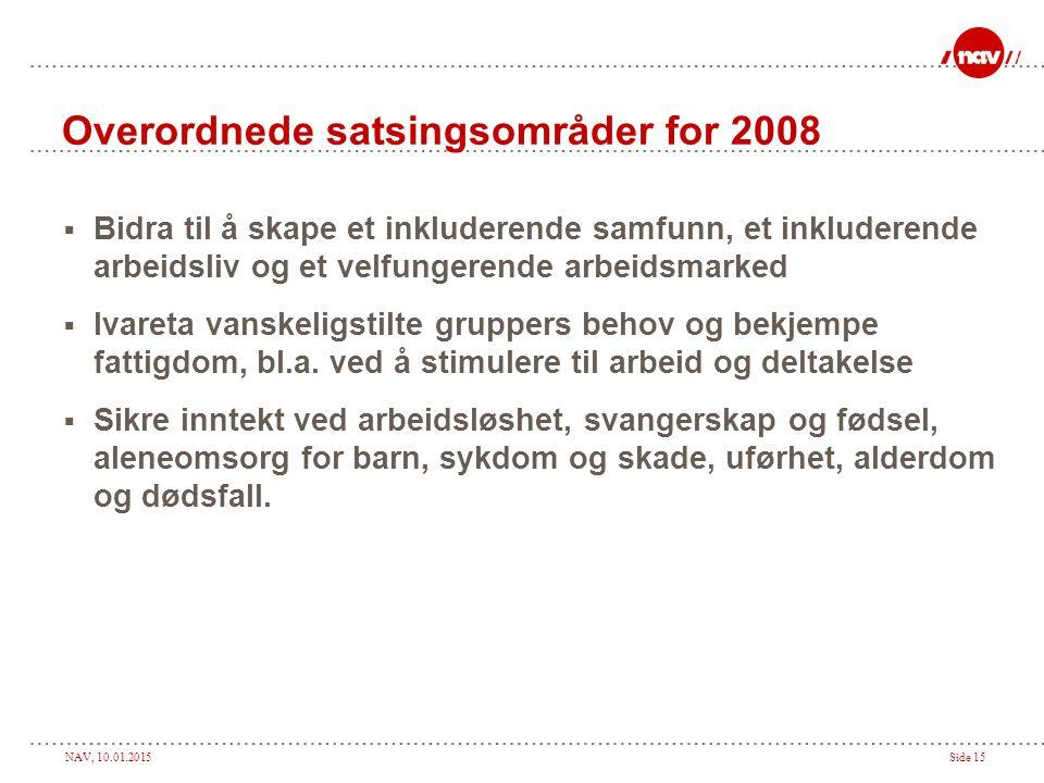 Overordnede satsingsområder for 2008