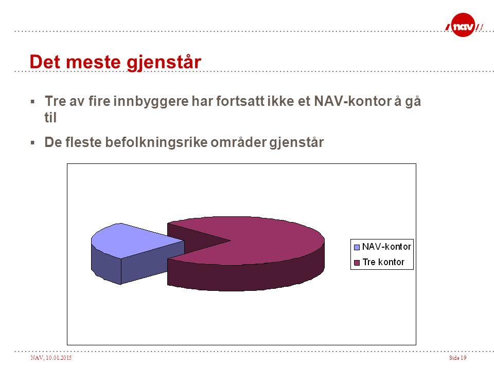 Det meste gjenstår Tre av fire innbyggere har fortsatt ikke et NAV-kontor å gå til.