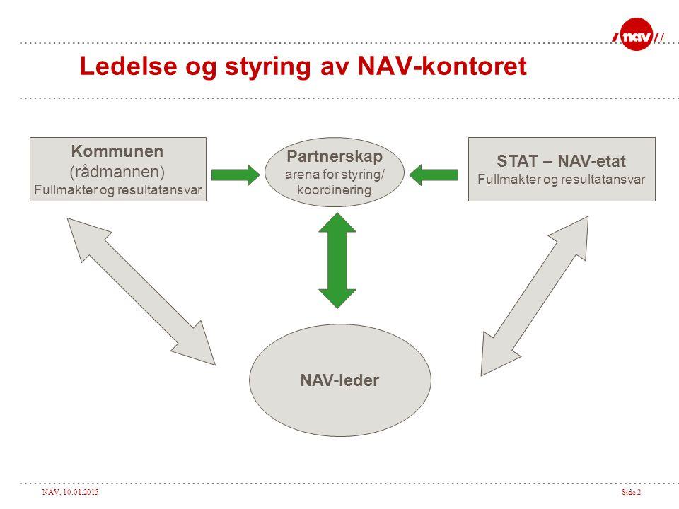 Ledelse og styring av NAV-kontoret