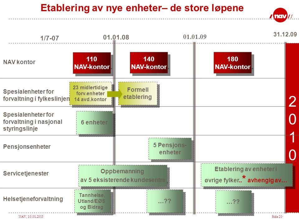 2 1 Etablering av nye enheter– de store løpene 1/7-07 01.01.08