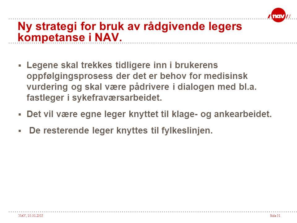 Ny strategi for bruk av rådgivende legers kompetanse i NAV.
