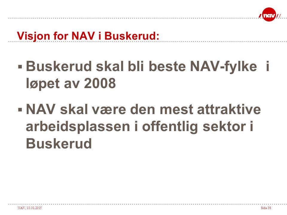 Visjon for NAV i Buskerud: