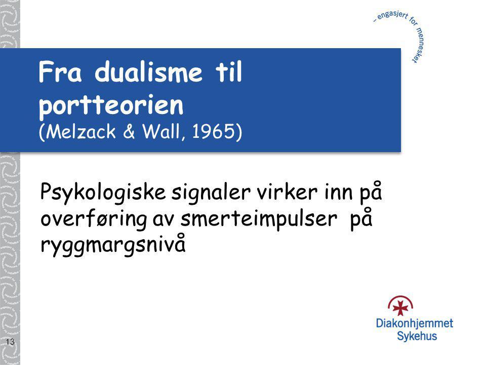 Fra dualisme til portteorien (Melzack & Wall, 1965)