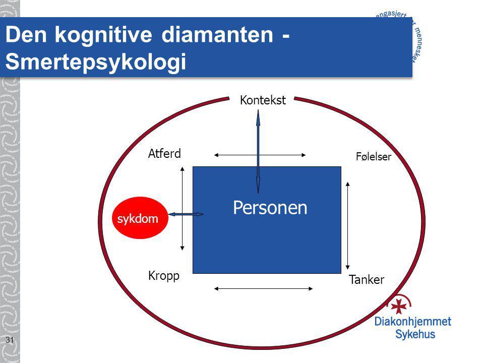 Den kognitive diamanten -Smertepsykologi