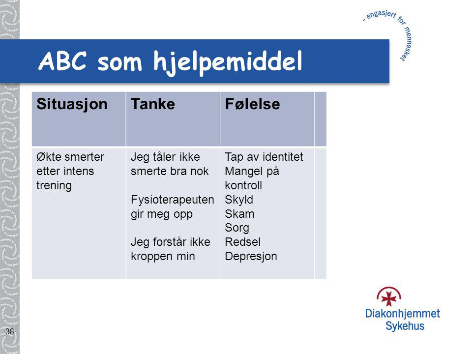 ABC som hjelpemiddel Situasjon Tanke Følelse