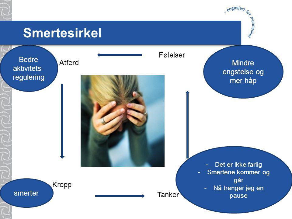 Smertesirkel Bedre aktivitets-regulering Følelser