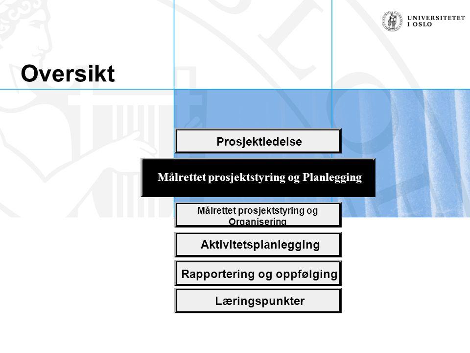 Oversikt Prosjektledelse Målrettet prosjektstyring og Planlegging