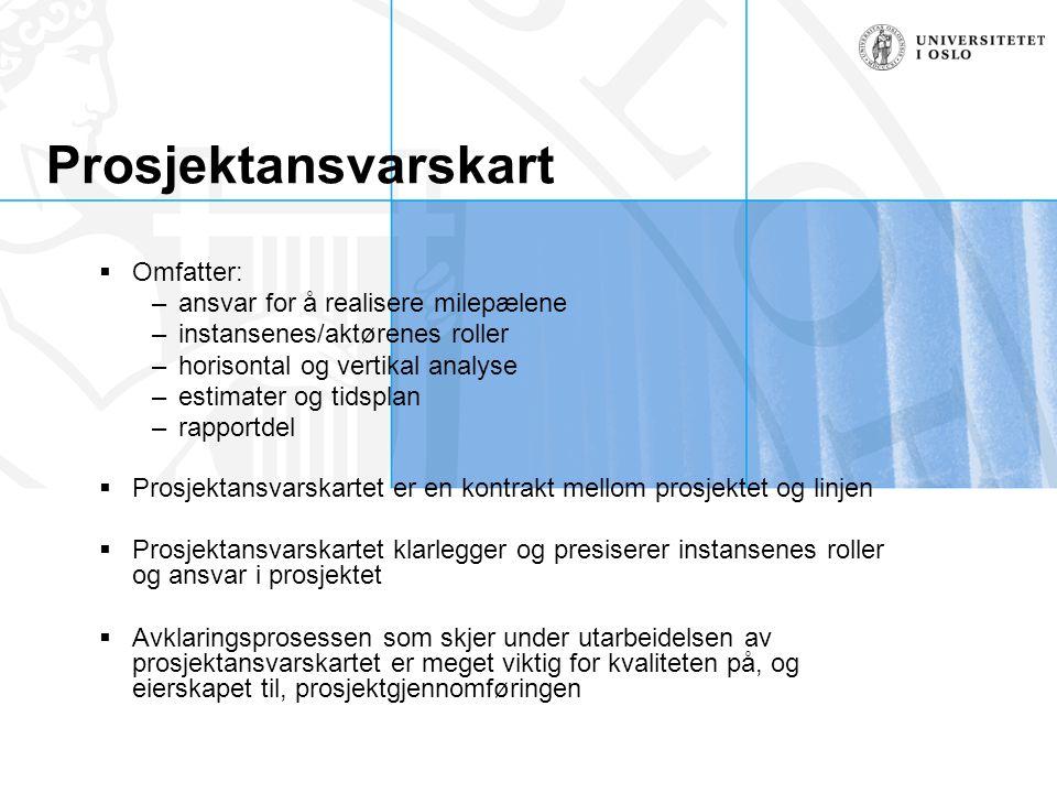 Prosjektansvarskart Omfatter: ansvar for å realisere milepælene