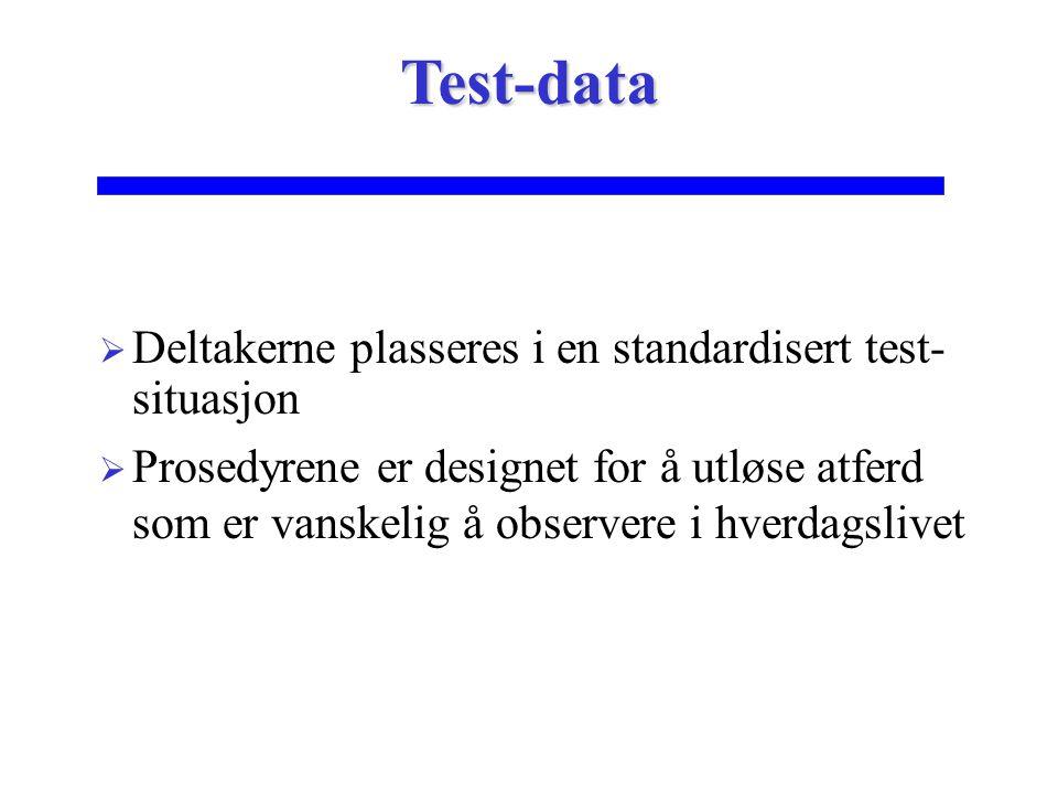 Test-data Deltakerne plasseres i en standardisert test- situasjon